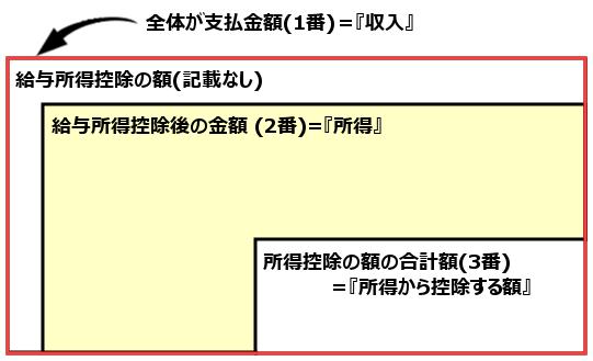 iryouhi_koujo-01